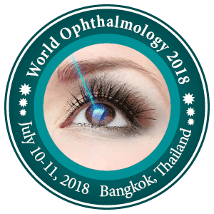 International Conference on Ophthalmology 2021