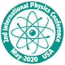 2nd International  Physics Conference - Physics-2020