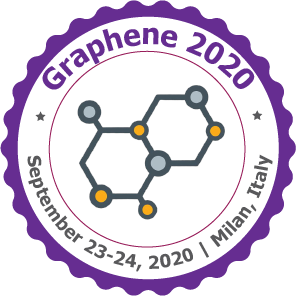 4th International Conference and Expo on  Graphene Technologies and Carbon Nanotubes